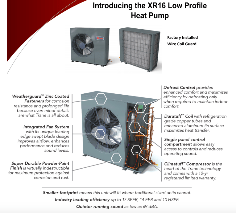 Trane Introduces New Heat Pump Designed For Small Spaces Norris Mechanical